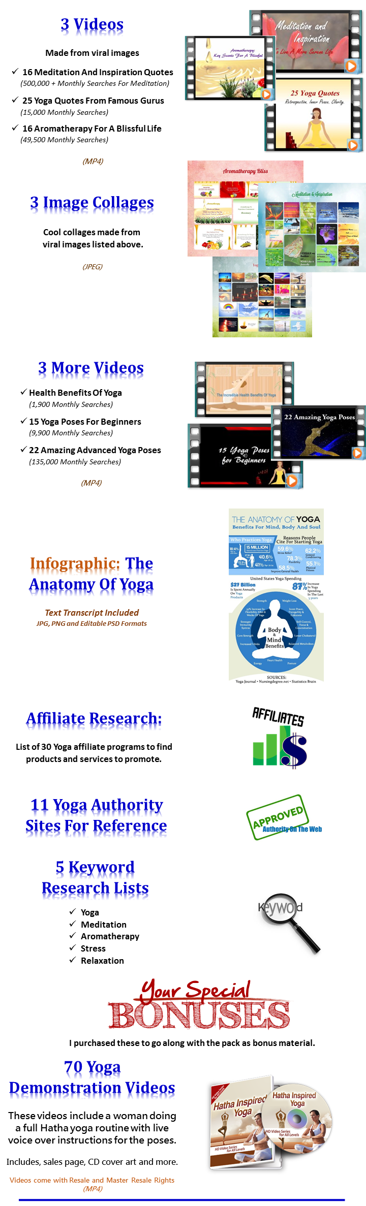 [GET] [New/Quality]Yoga PLR eBook and 200 + Pieces Of Meditation & Natural Health/Wellness PLR