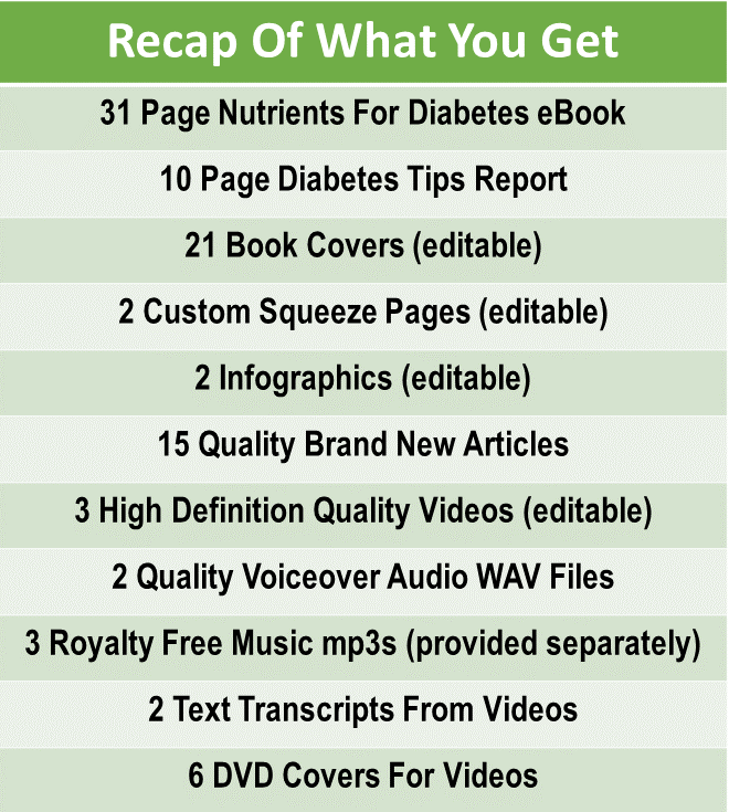 Nutrition For Type 2 Diabetes And Diabetes Management PLR Pack