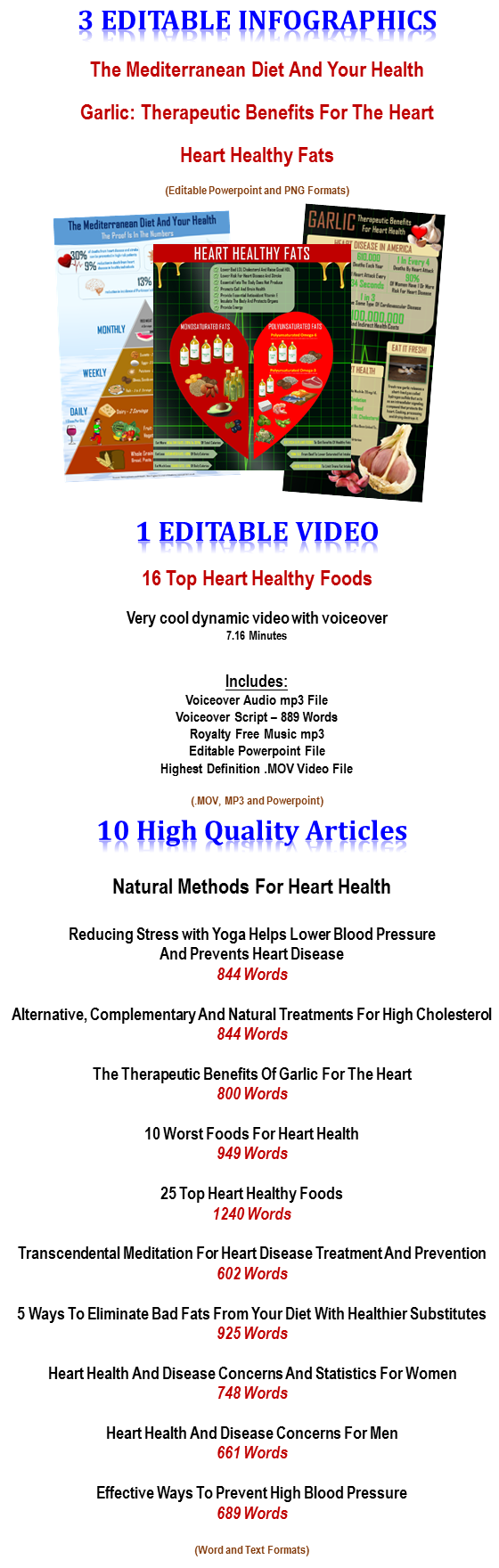 Natural Heart Health PLR Pack