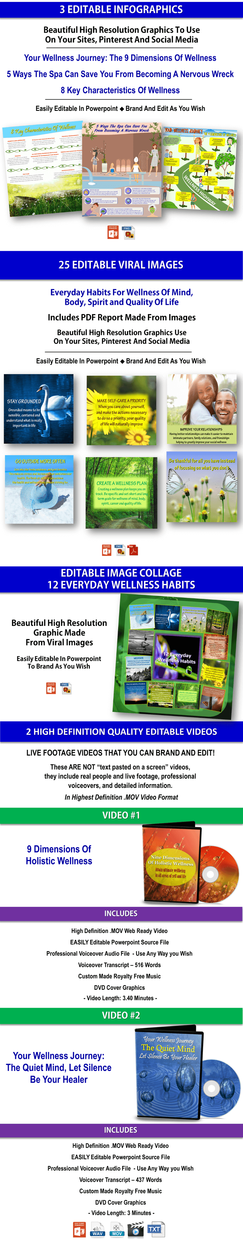 Giant Wellness PLR Bundle