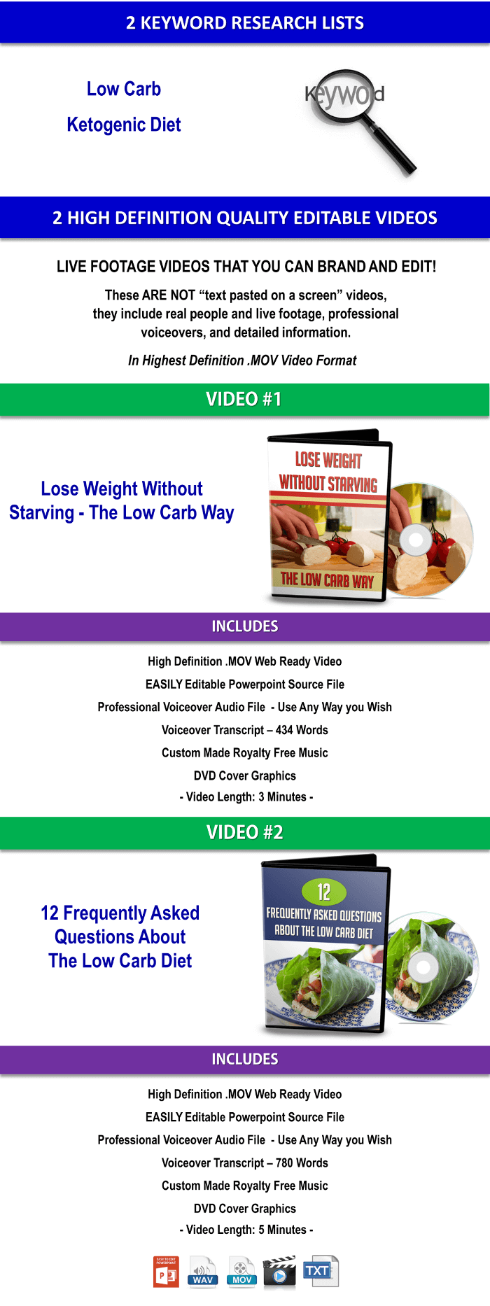 Low Carb Diet Mega PLR Pack