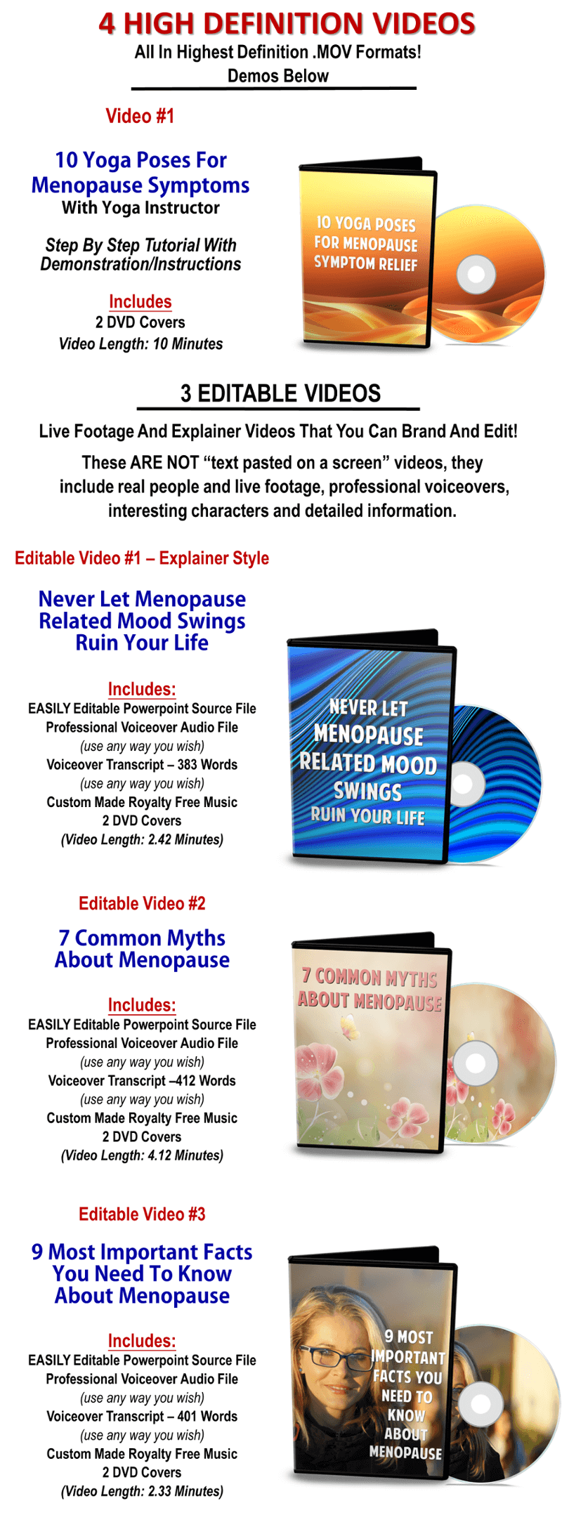 Managing Menopause PLR Bundle