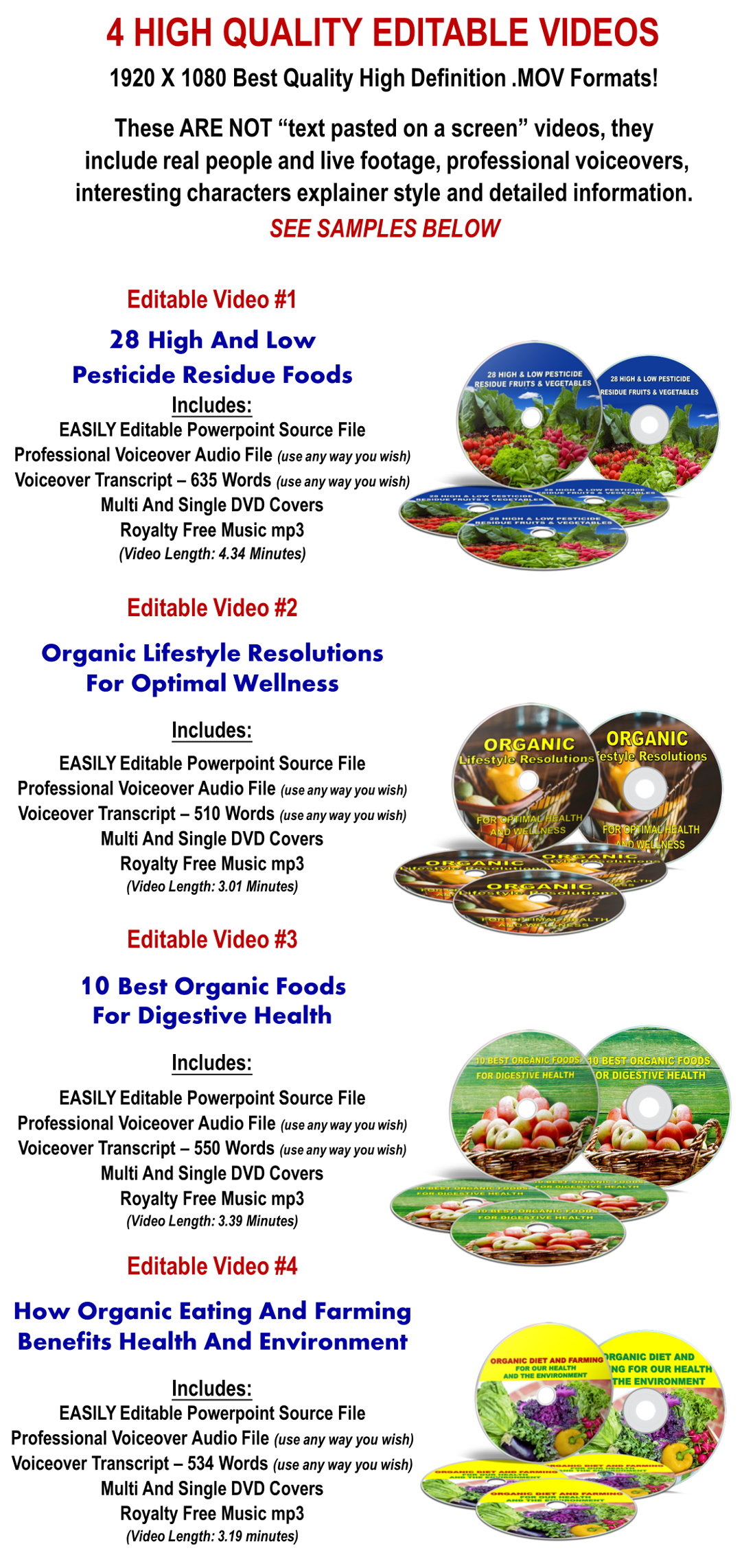 Organic Diet And Lifestyle PLR