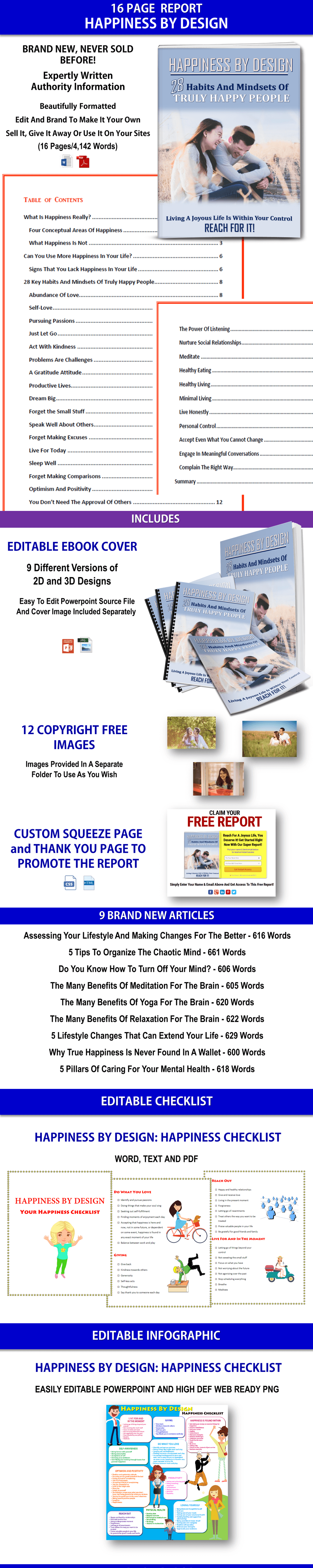 28 Habits/Mindsets Of Happy People, Articles, Checklist & Infographic PLR Pack