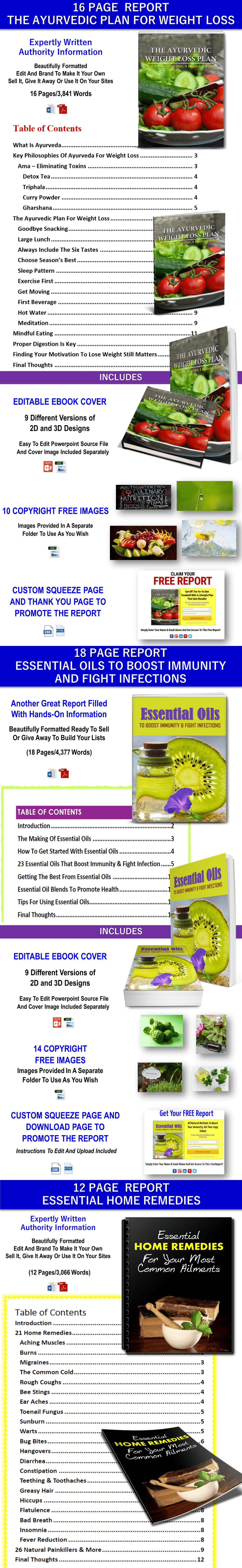 Alternative Medicine For Immunity PLR Bundle