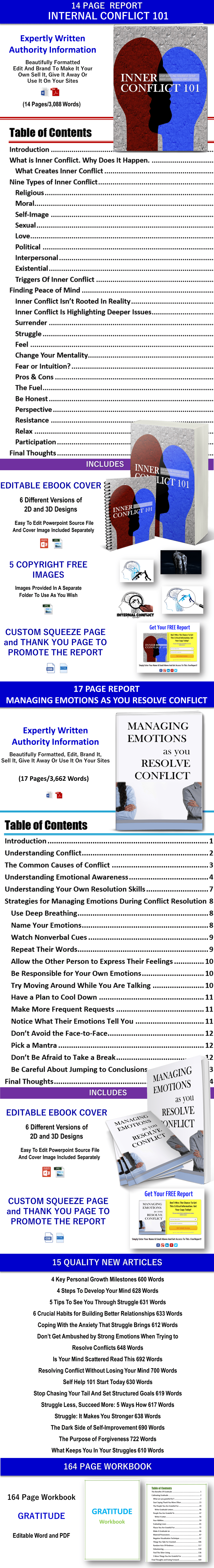 Resolve Conflict Reports, Articles PLR