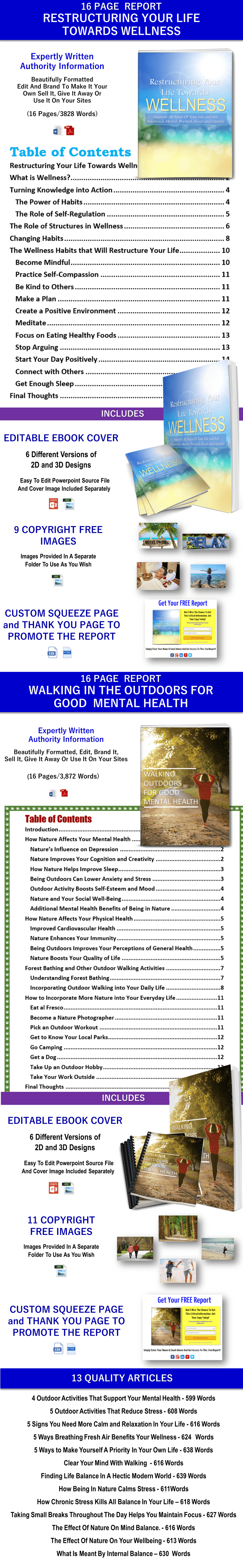 Nature For Mental and Physical Wellness PLR