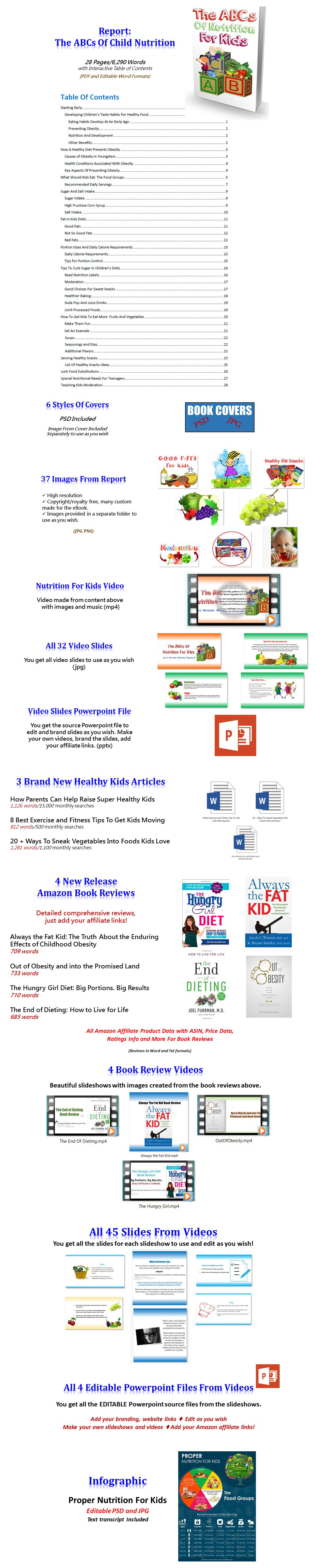 Child Nutrition eBook, articles, book reviews, images and more with PLR Rights