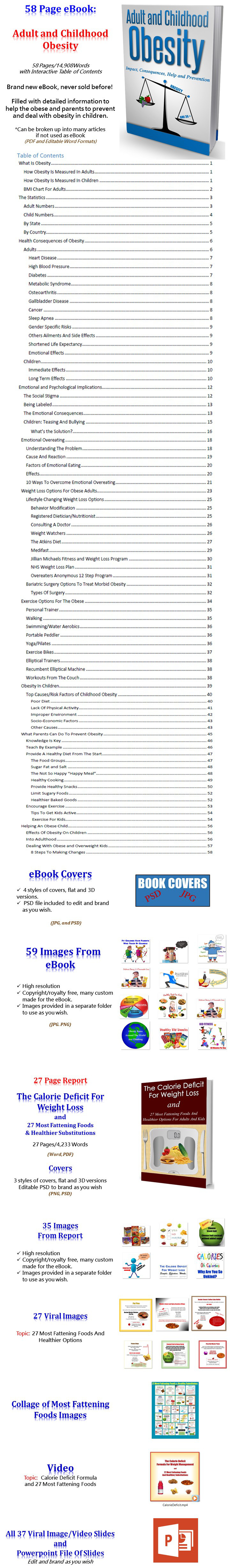 Obesity PLR eBook, articles, videos, related book reviews, with PLR rights