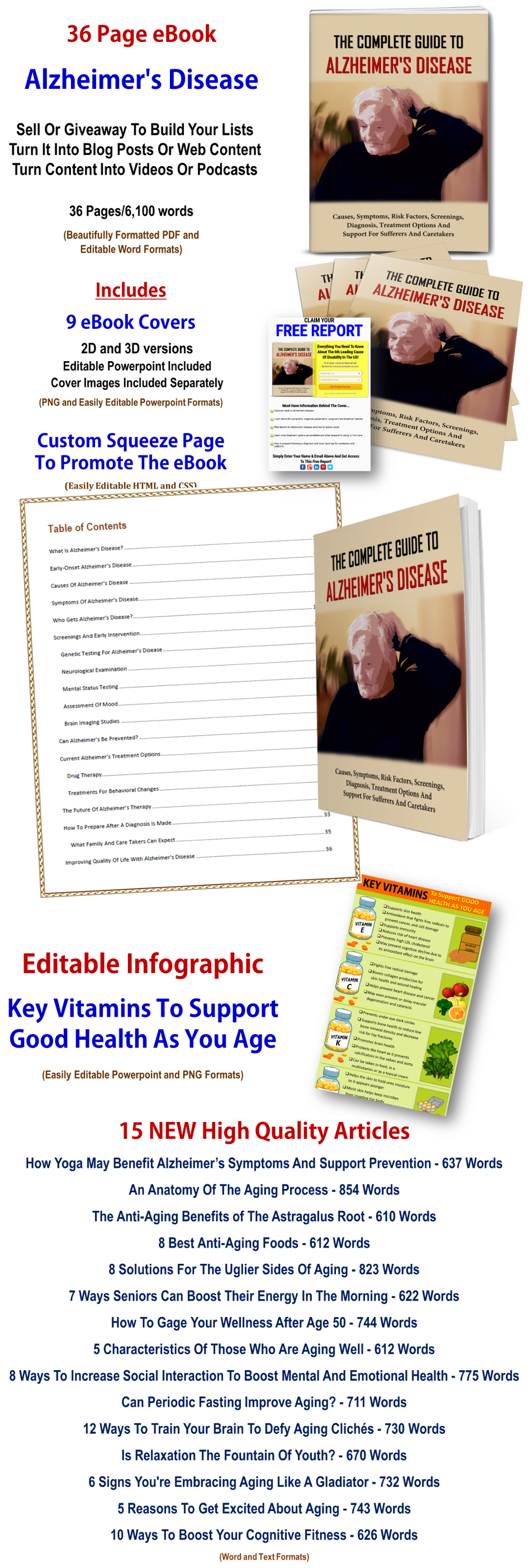 Alzheimer's And Anti Aging Infographic And Articles PLR Pack