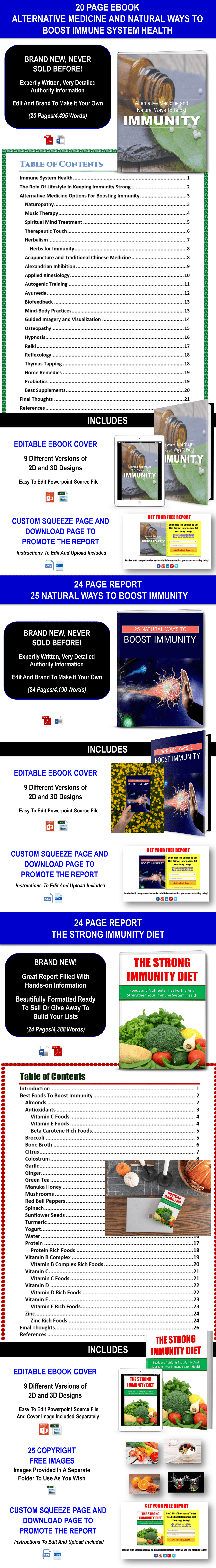 Alternative Medicine For Immune System Health Content Pack Private Label Rights
