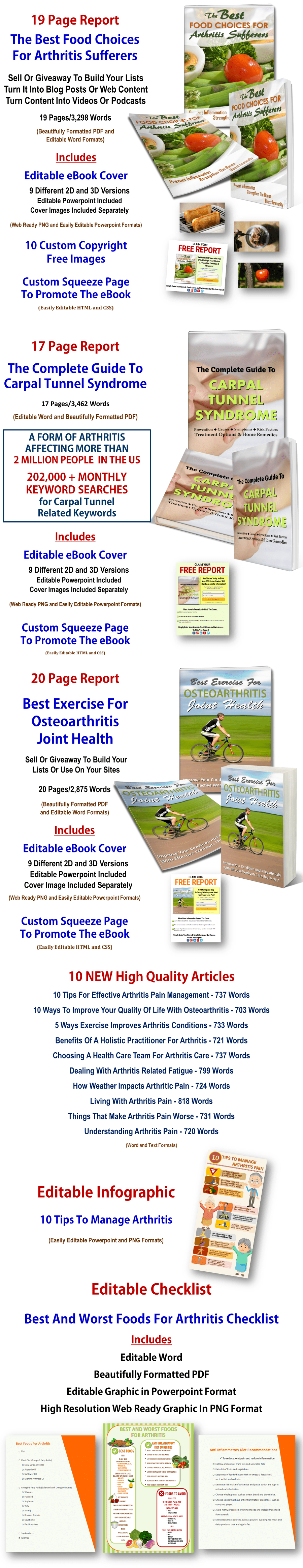 Arthritis Reports/Articles PLR