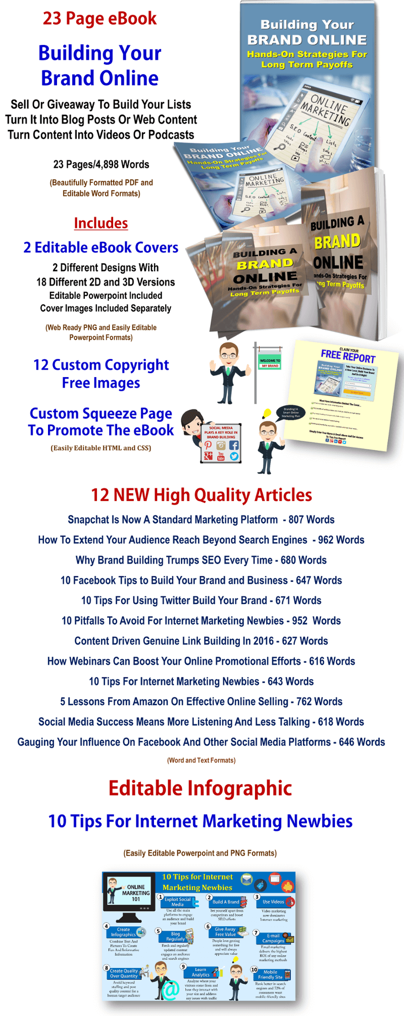 Brand Building Internet Marketing PLR Pack