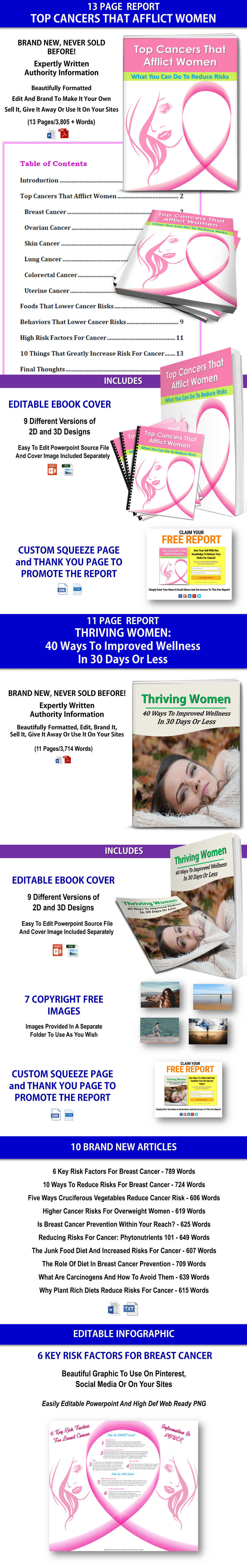 Womens Cancer And Wellness PLR Pack