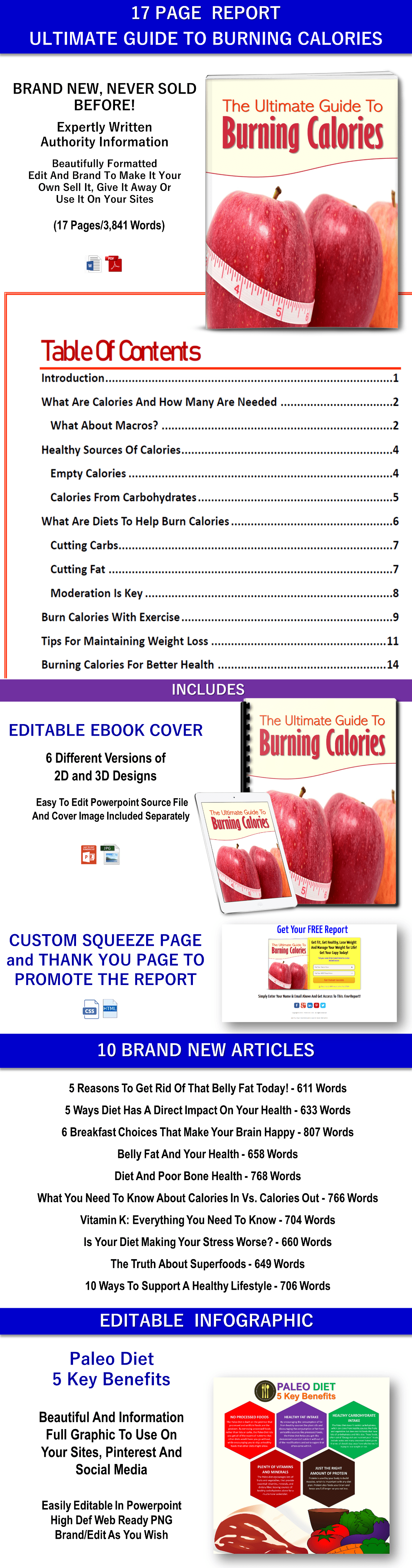 Burning Calories PLR