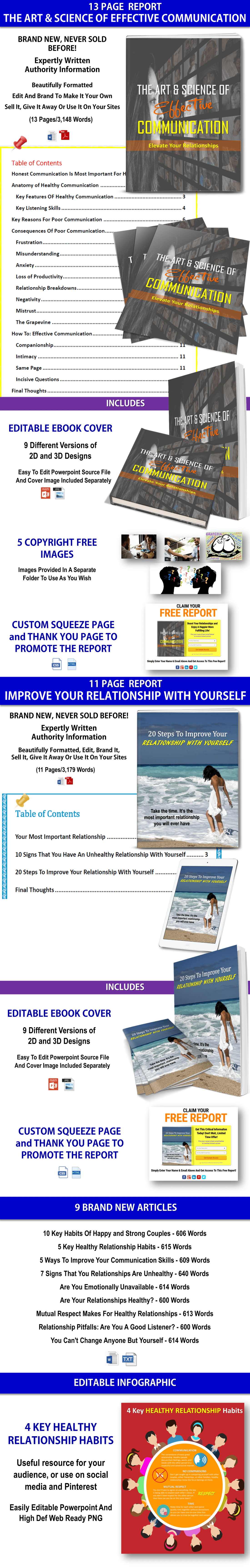 Communication & Relationships PLR