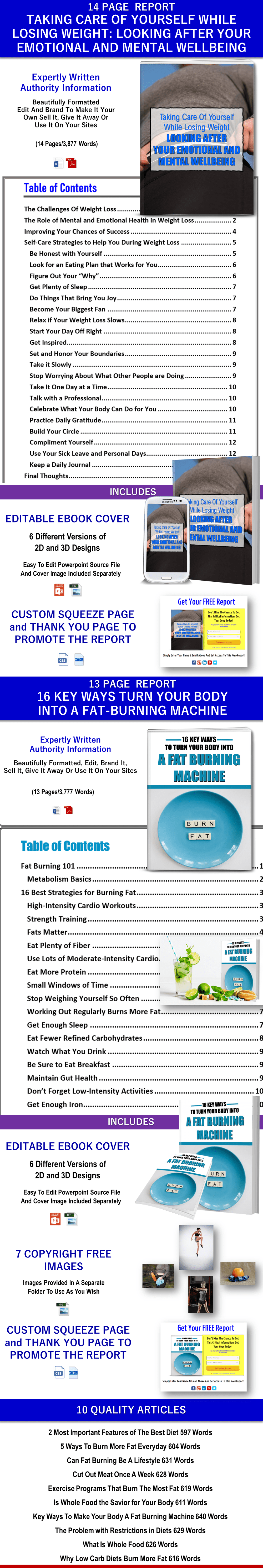 Weight Loss and Fat Burning Reports, Articles Private Label Rights