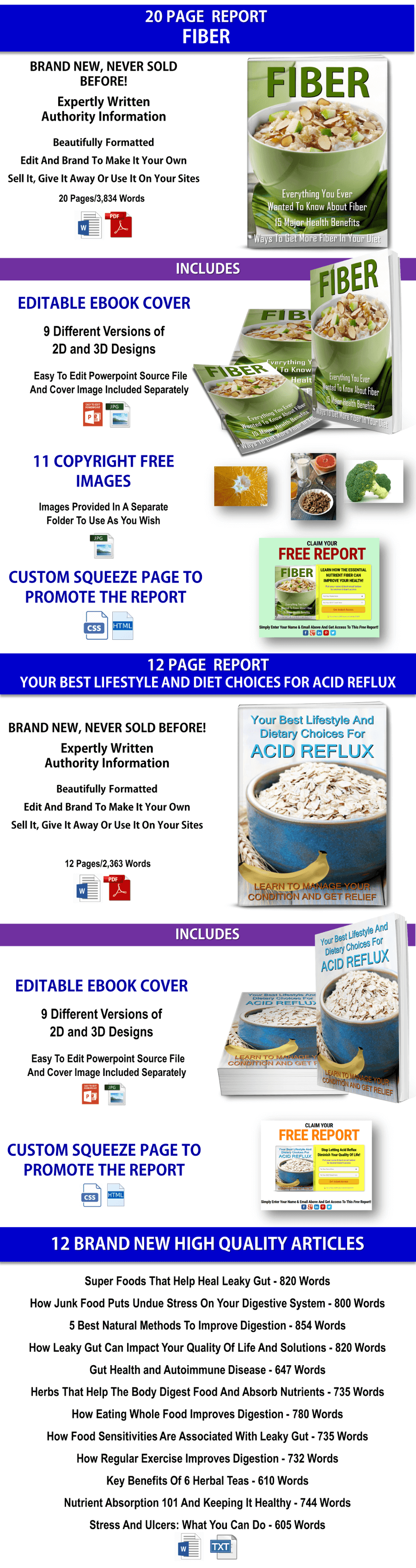 Fiber For Health, Acid Reflux Report, Digestive Health Articles PLR
