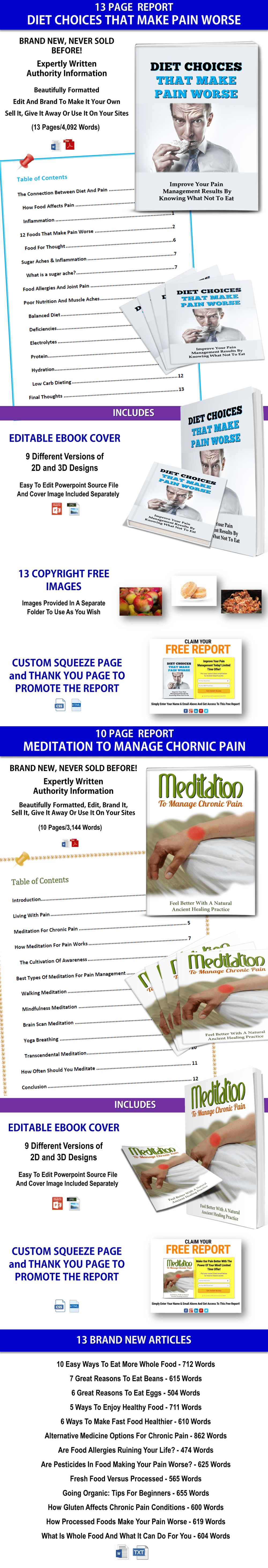 Pain Management PLR Pack