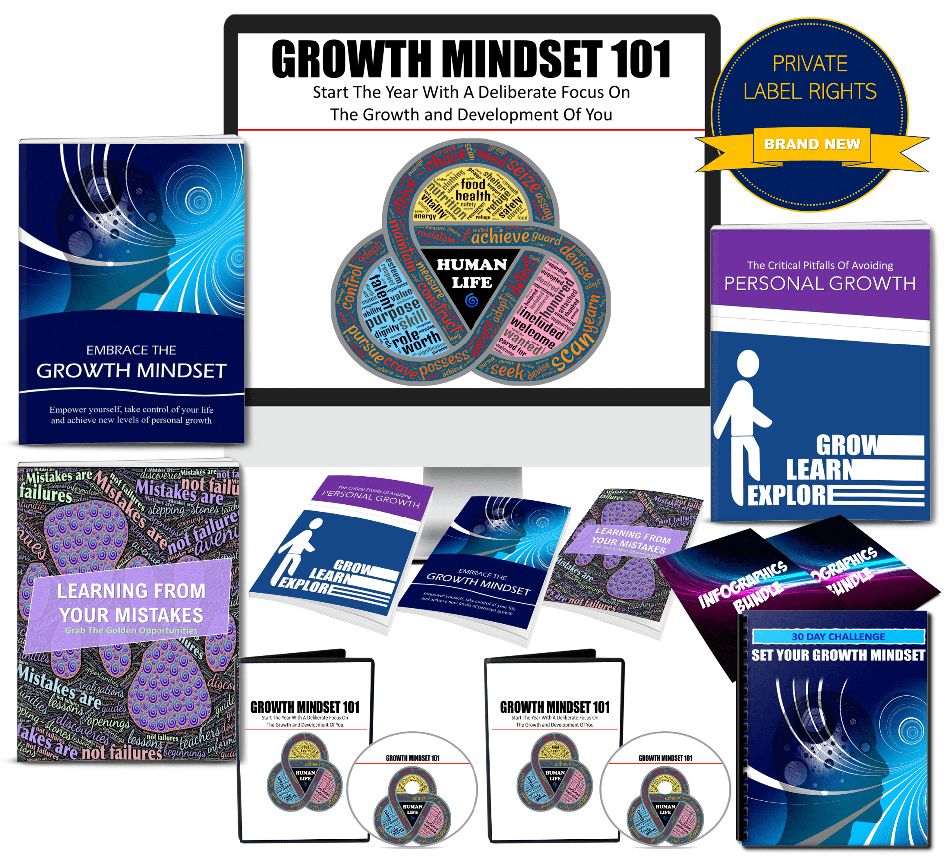 Growth Mindset Giant Content pack with PLR Rights