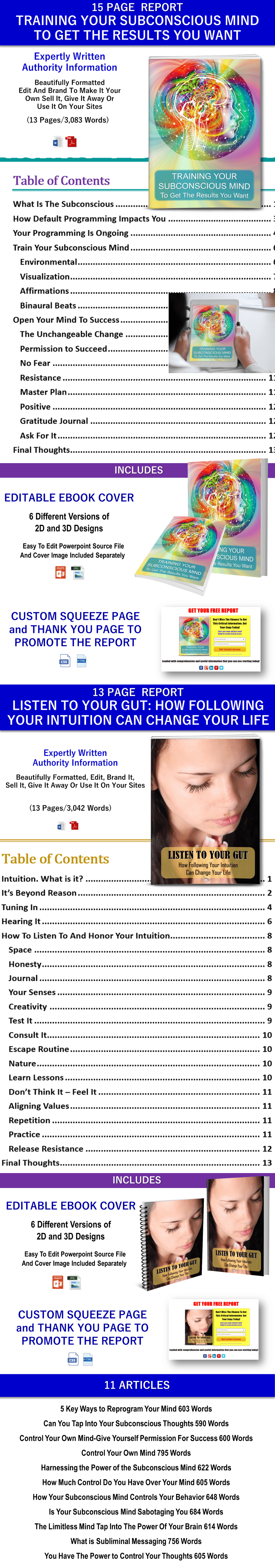 Training Your Subconscious Mind and Listen To Your Gut Personal Development PLR