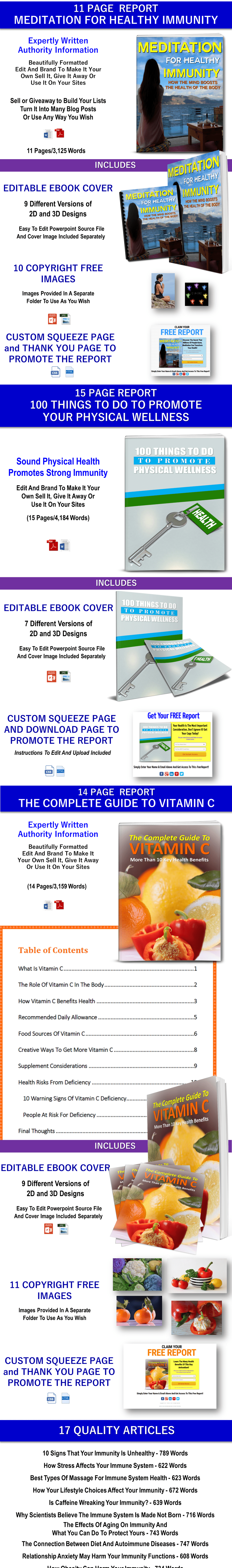 Immune System Health Content Pack Private Label Rights