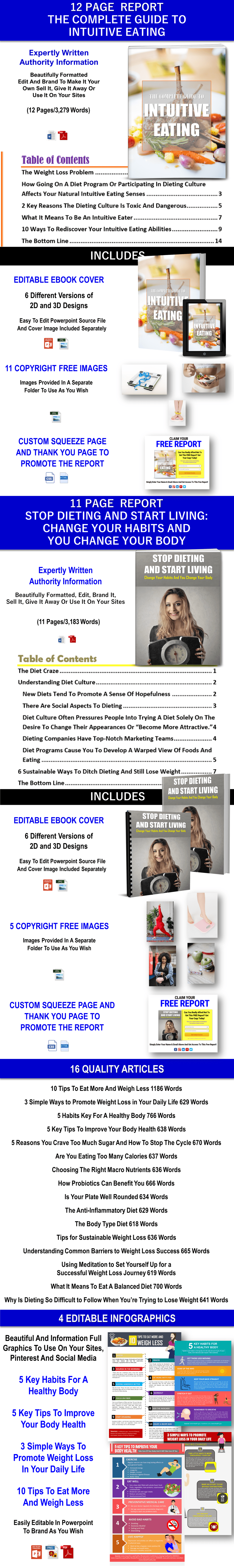 Intuitive Eating Report, Stop Dieting Report, 10 Articles, 4 Infographics Private Label Rights