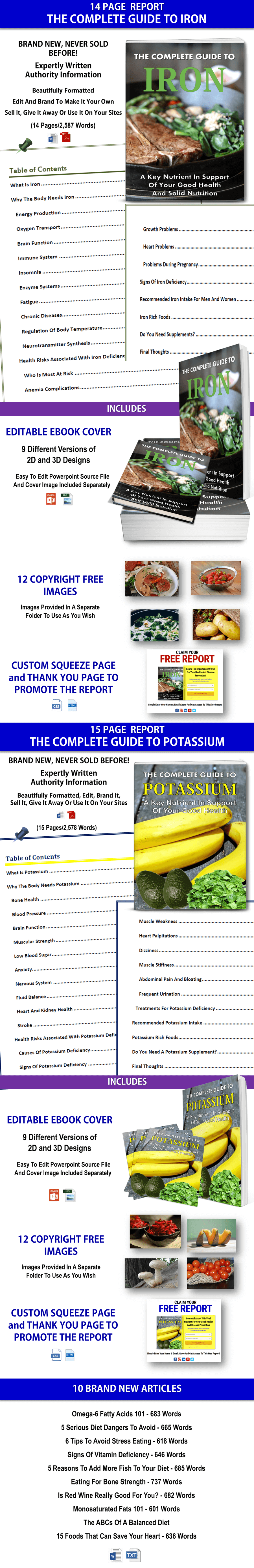 Nutrition Iron, Potassium & 10 Articles PLR