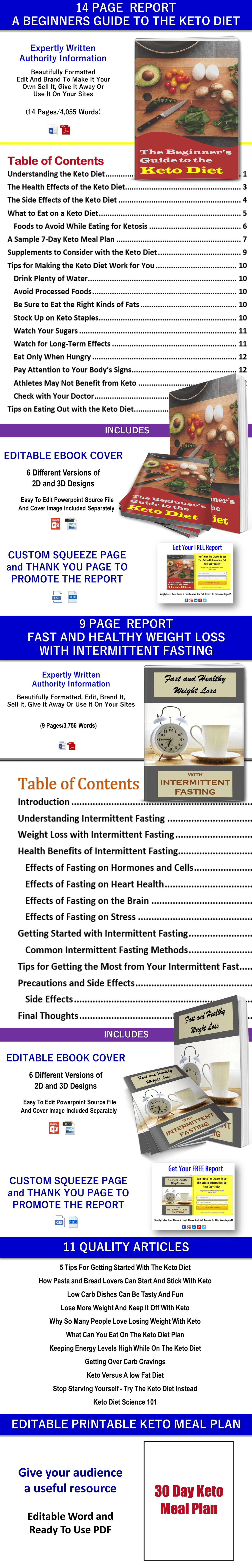 Ketogenic and Intermittent Fasting PLR