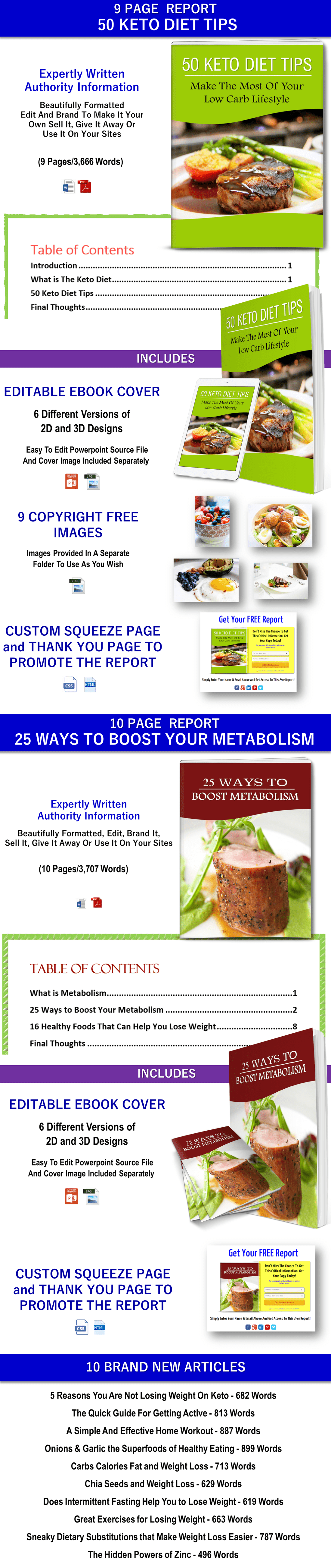 50 Keto Diet Tips and Metabolism PLR