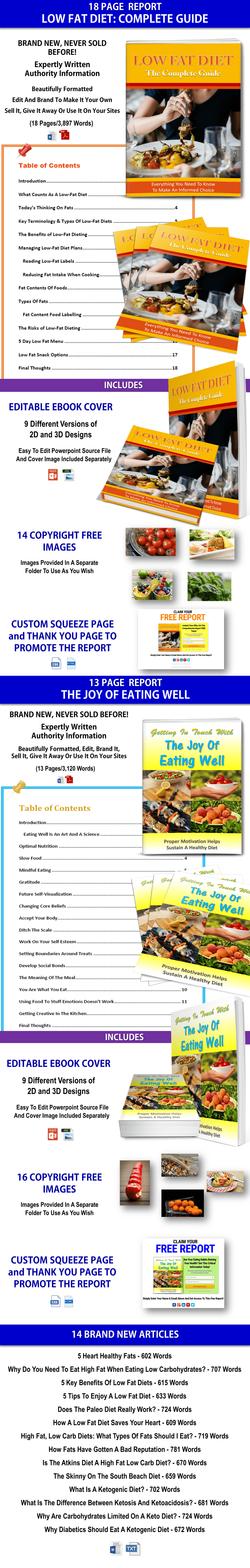 Low Fat Diet, Healthy Eating PLR