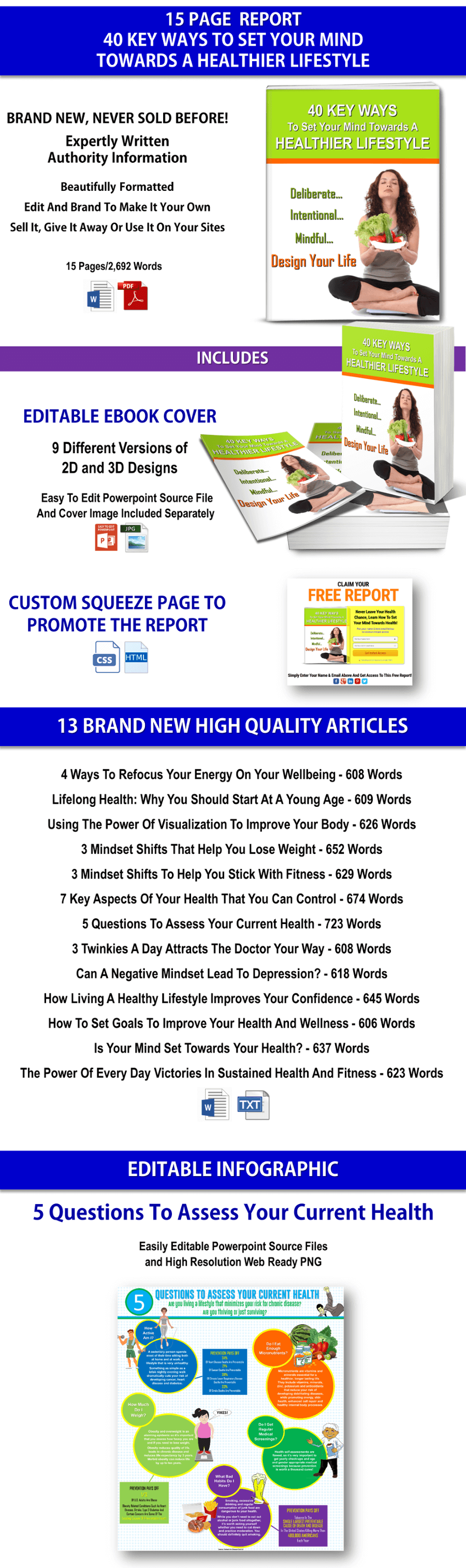 Mindset To Health Report, Articles And Infographic Multi PLR Pack