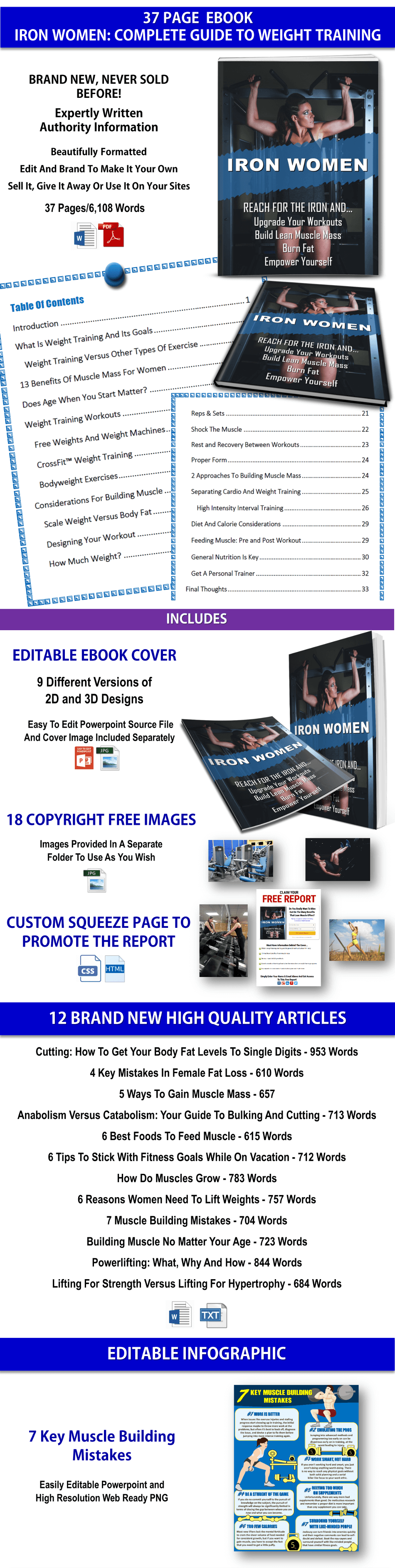 Muscle Building For Women Report, Fitness Articles & Infographics PLR