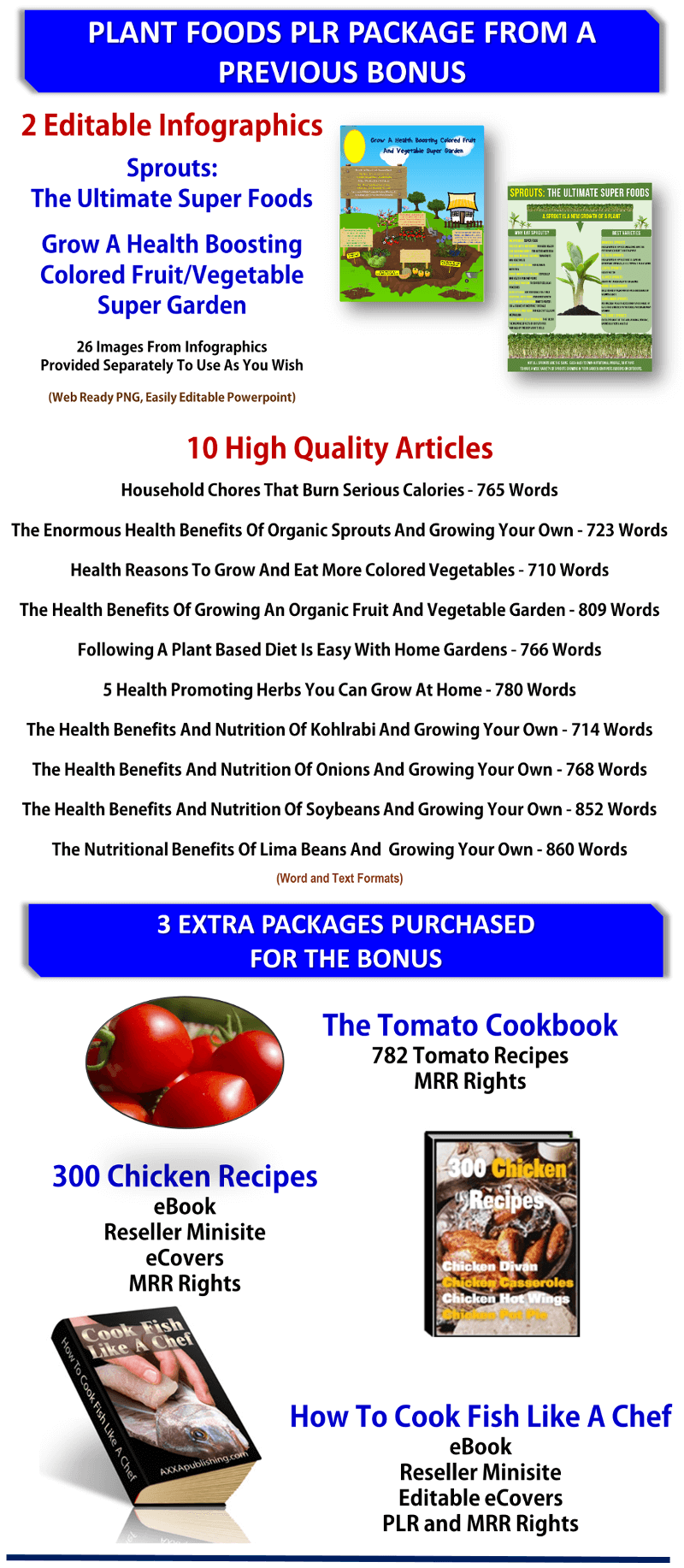 Nuts/Seeds, Healthy Diet PLR