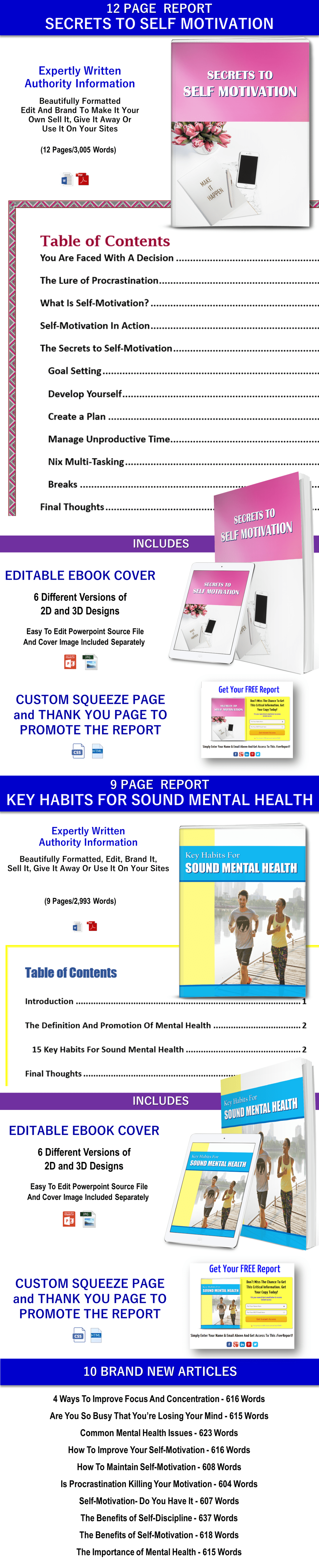 Motivation and Mental Health Habits PLR