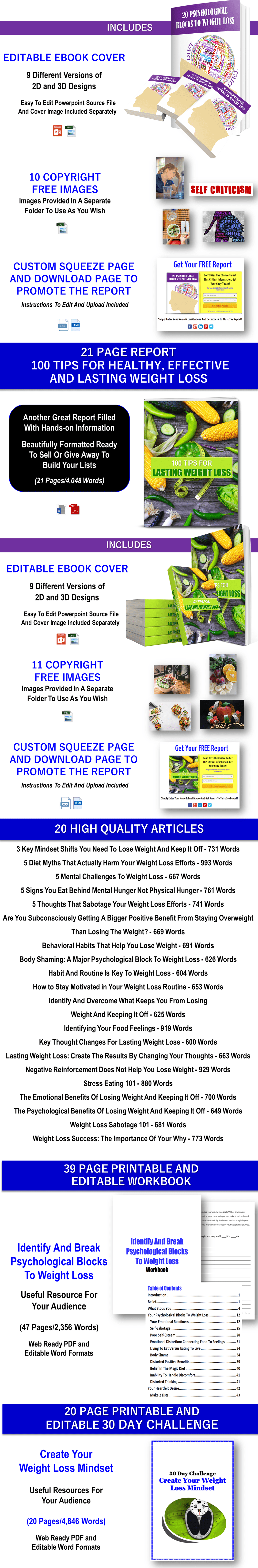 THE PSYCHOLOGY OF WEIGHT LOSS Weight Loss Mindset PLR Rights