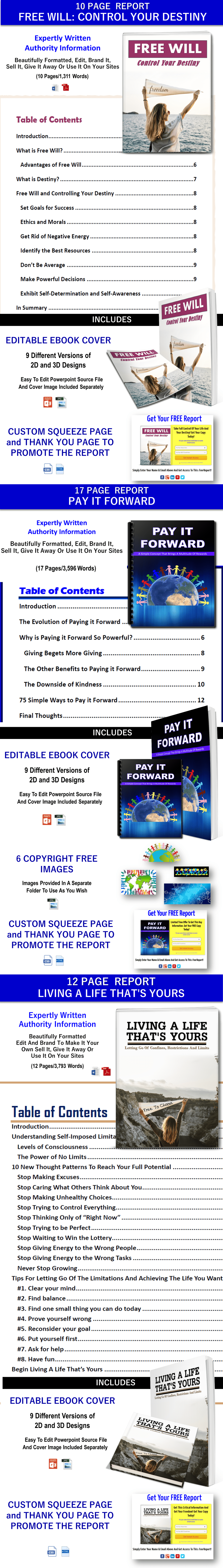 Self-help - Personal Development Content - PLR Rights