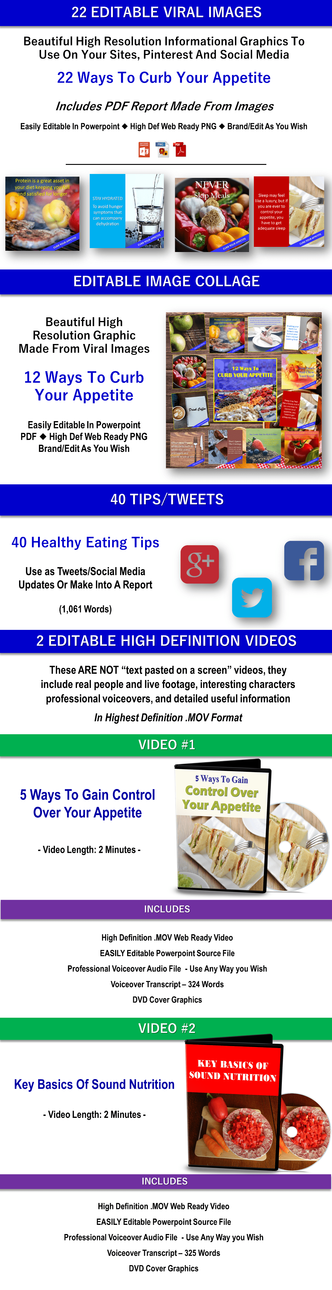 Healthy Eating Appetite Control PLR