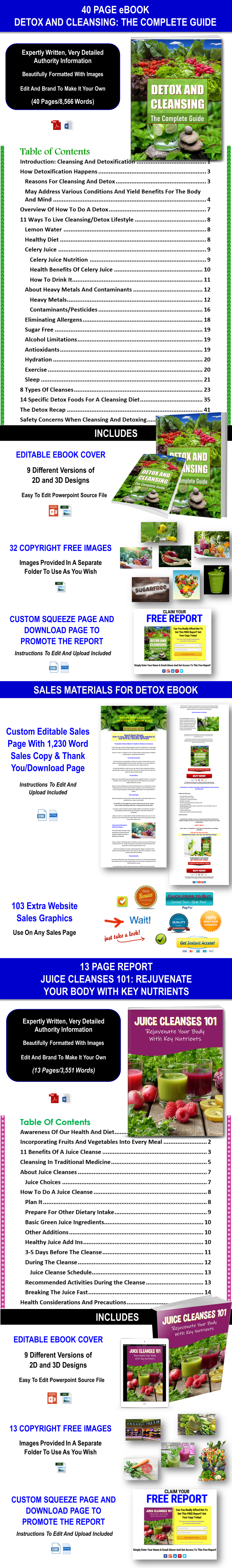 Detox and Cleanse Content with PLR Rights
