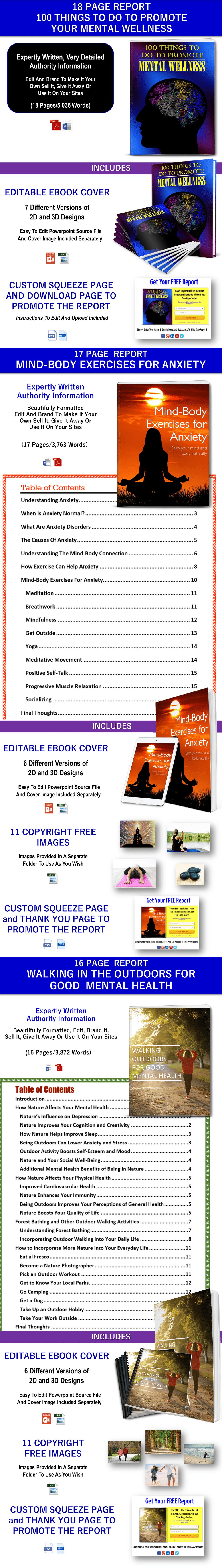 Overcome Troubles, Love For Inner Peace Content - Private Label Rights