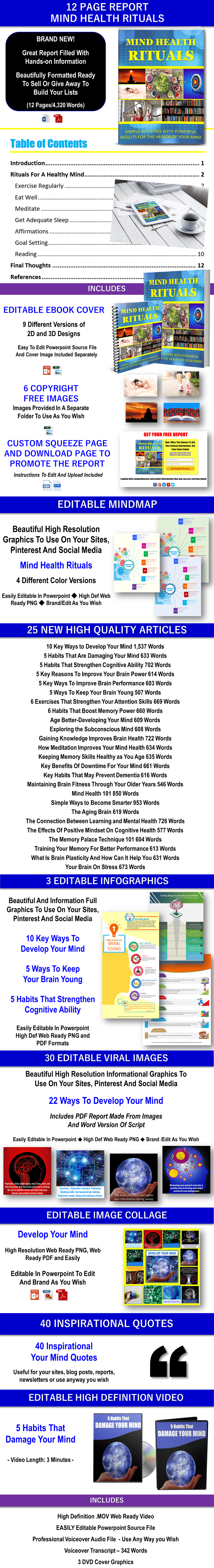 Develop Your Mind Giant Content Pack With PLR Rights