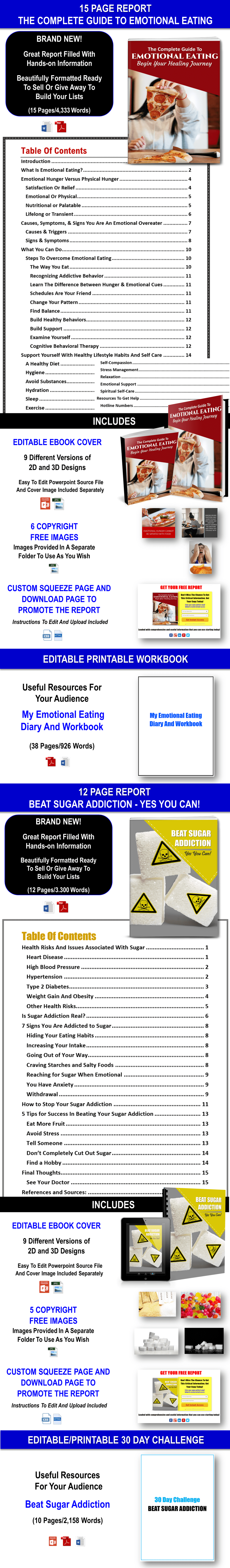 Food Addiction and Emotional Overeating Content With PLR Rights