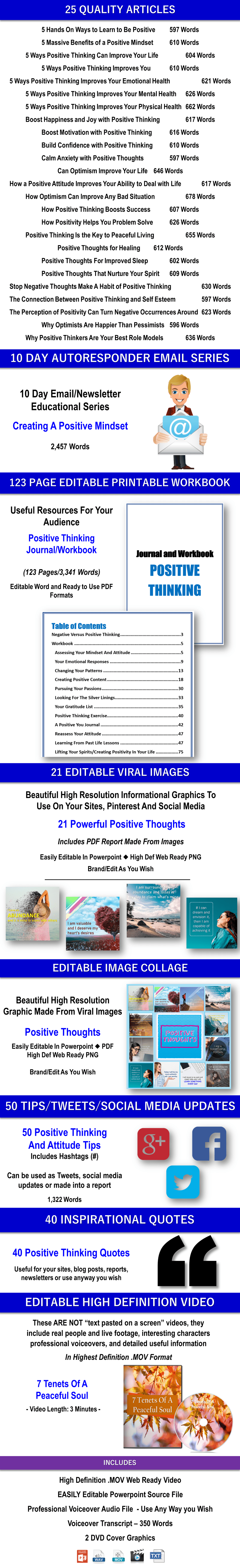Positive Thinking And Positive Attitude Content with PLR Rights