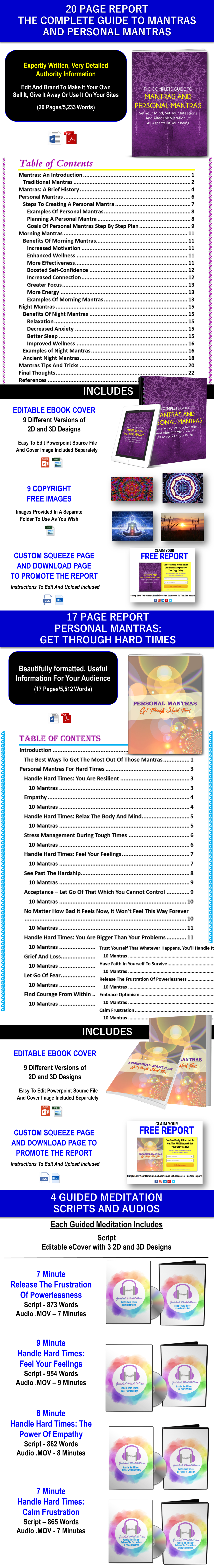 Mantras For Wellbeing Content With PLR Rights