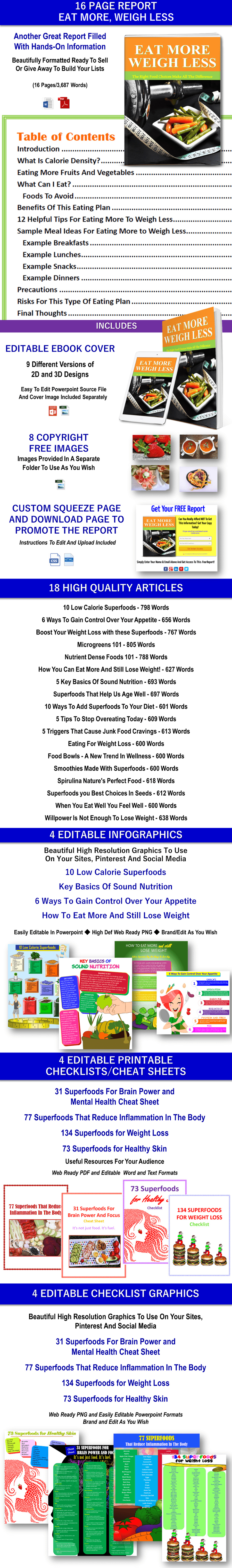 Clean Eating for Weight Loss PLR
