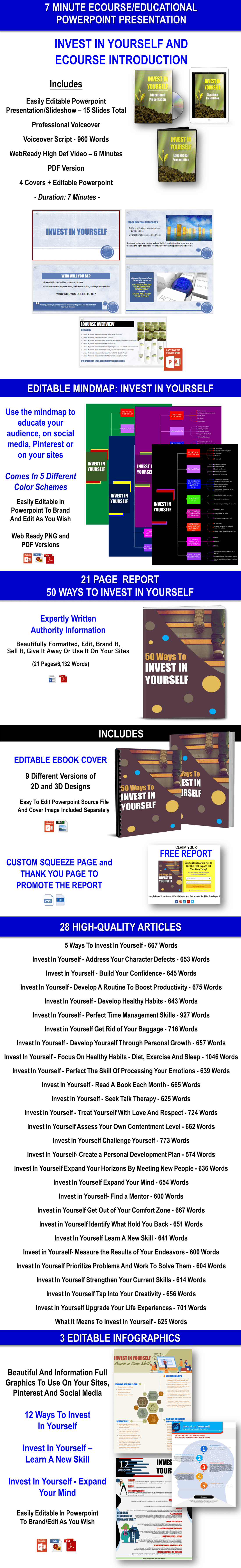 Invest In Yourself Personal Development Content with PLR Rights