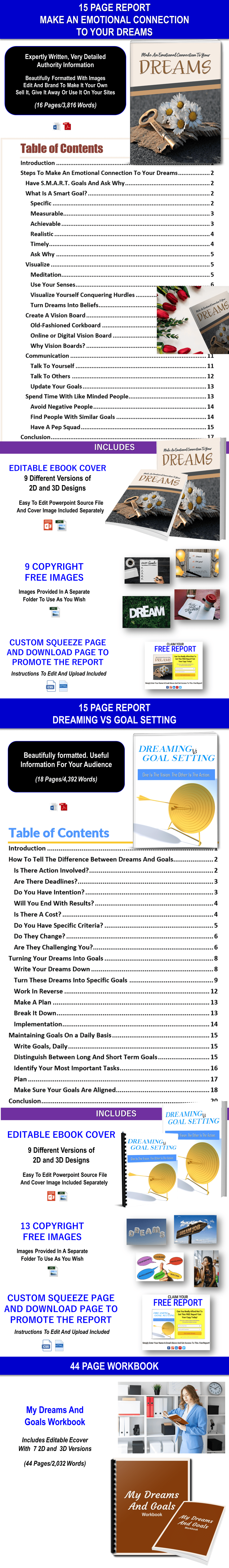 Make an emotional connection to your dreams Content With PLR Rights