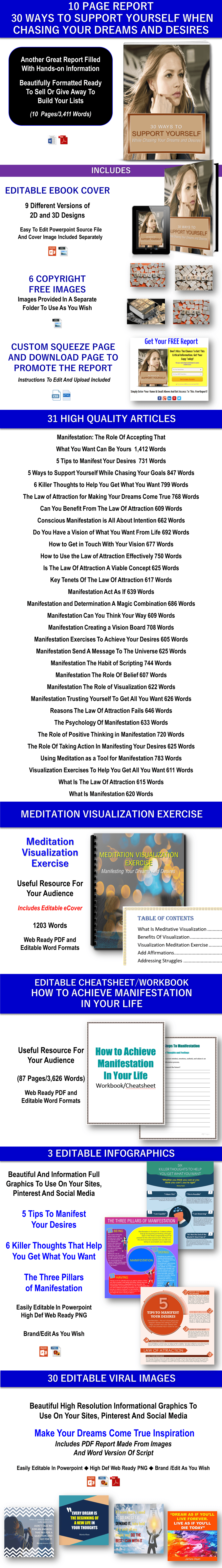 Manifestation and Law Of Attraction Content - PLR Rights