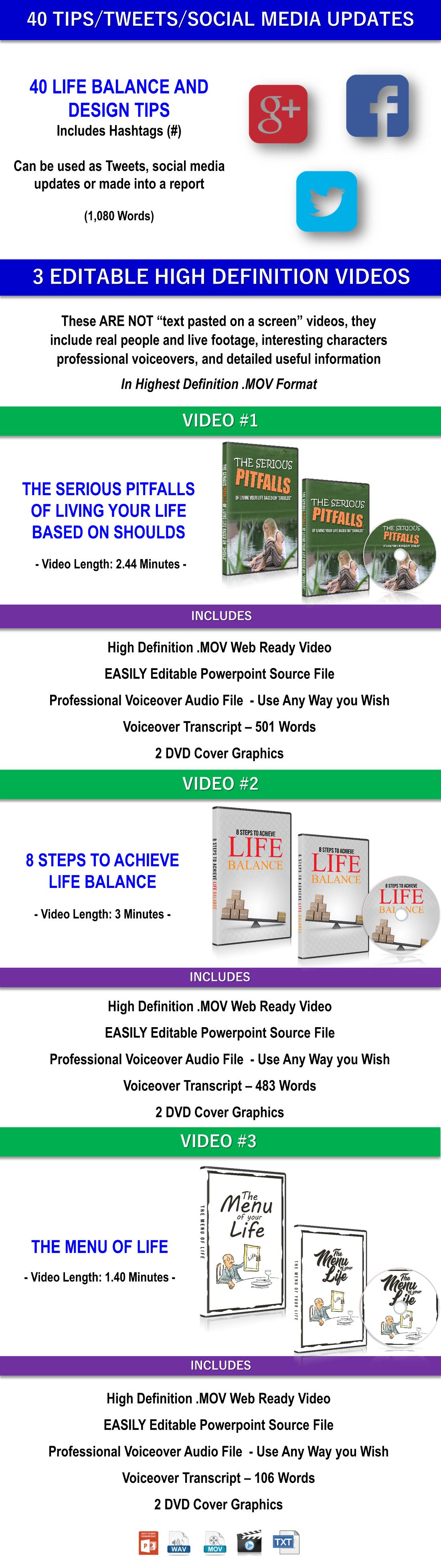 Personal Development/Life Balance PLR
