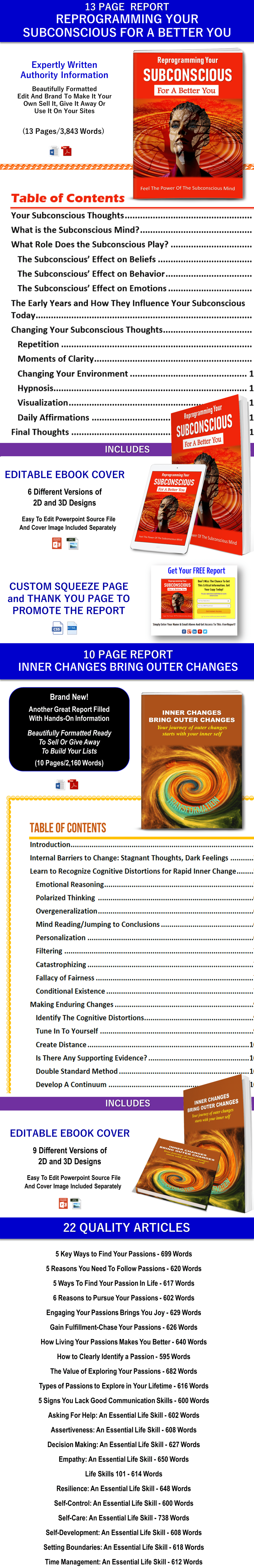 INNER STRENGTH and UNEXPRESSED EMOTIONS With PLR Rights